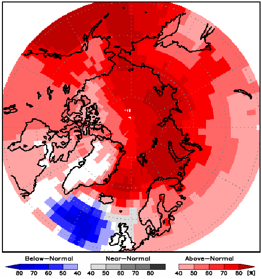 A warm winter is coming to the Arctic